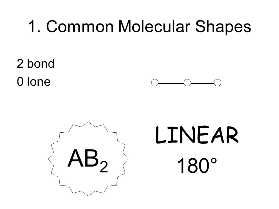 1. Common Molecular Shapes 2 bond 0 lone LINEAR 180° AB 2