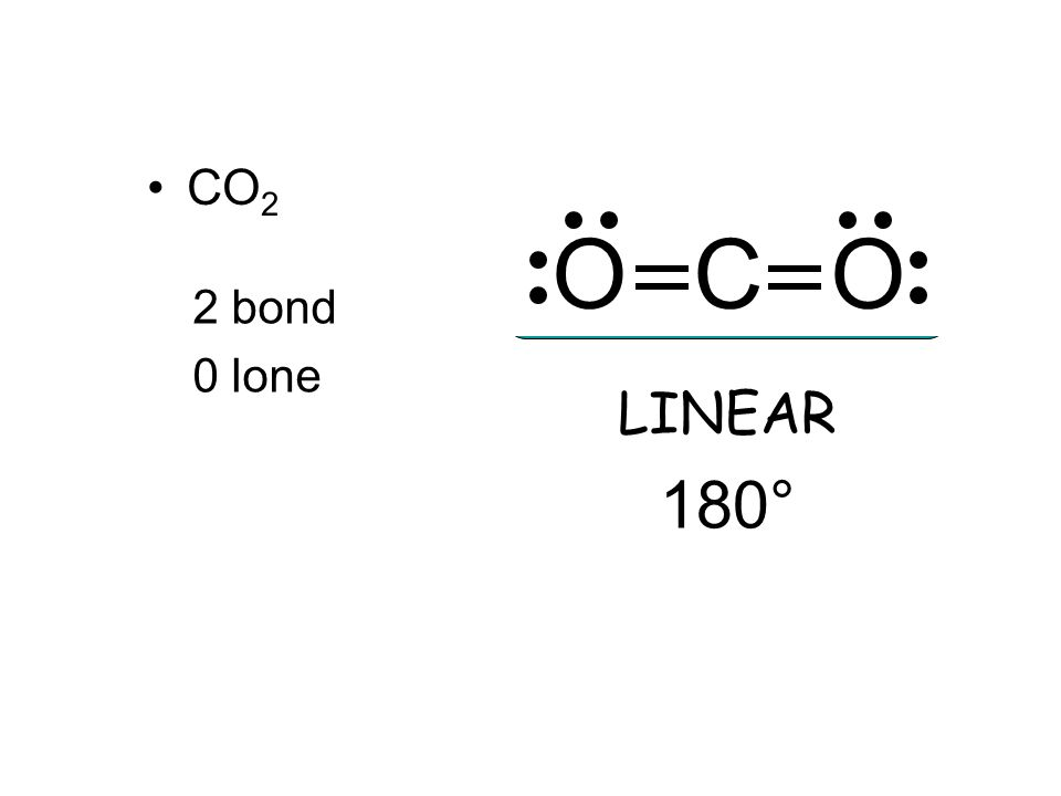 CO 2 O C O 2 bond 0 lone LINEAR 180°