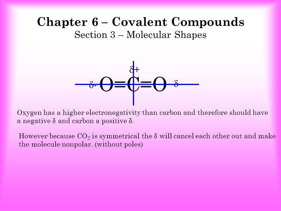 Chapter 6 – Covalent Compounds Section 3 – Molecular Shapes O=C=O Oxygen has a higher electronegativity than carbon and therefore should have a negative  and carbon a positive .