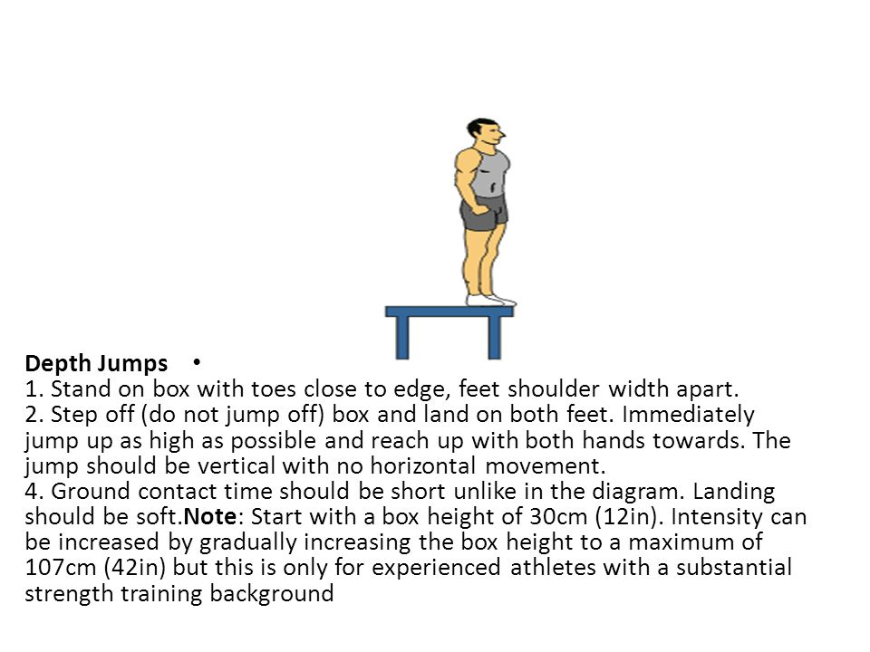 Depth Jumps 1. Stand on box with toes close to edge, feet shoulder width apart.