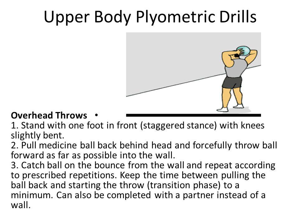 Upper Body Plyometric Drills Overhead Throws 1.