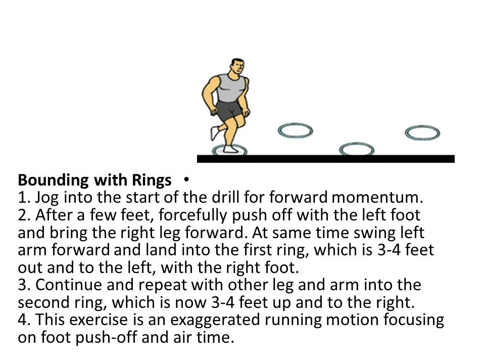 Bounding with Rings 1. Jog into the start of the drill for forward momentum.