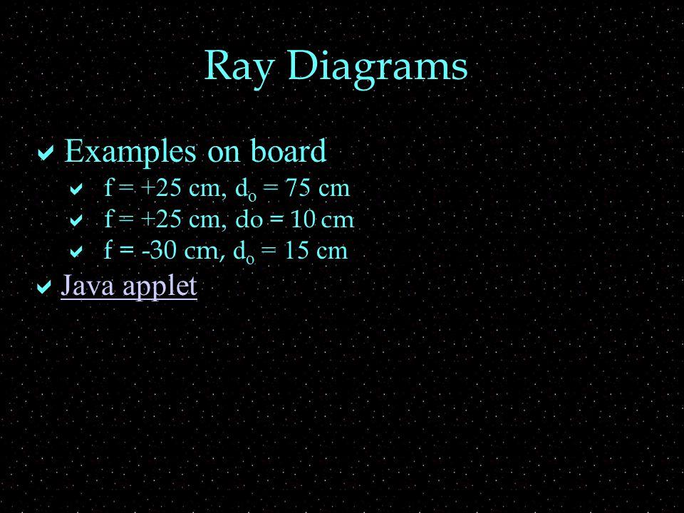 Examples on board  f = +25 cm, d o = 75 cm  f = +25 cm, do = 10 cm  f = -30 cm, d o = 15 cm  Java applet Java applet Ray Diagrams