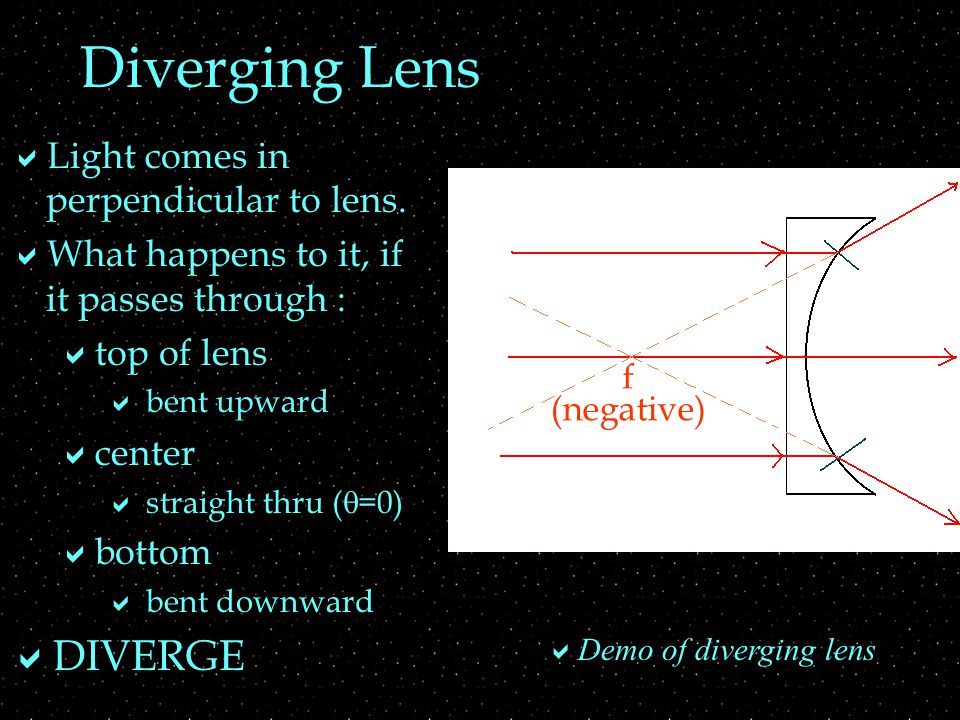 Diverging Lens  Light comes in perpendicular to lens.
