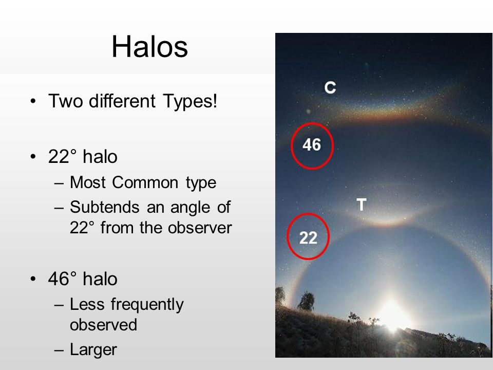 Halos Two different Types! 22° halo –Most Common type –Subtends an angle of 22° from the observer 46° halo –Less frequently observed –Larger