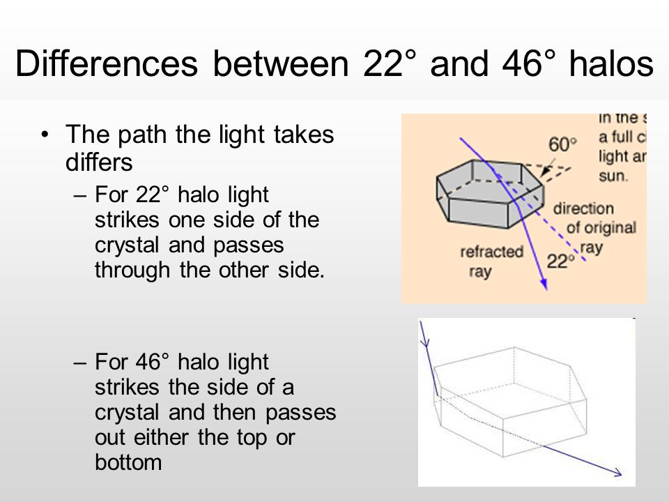 Differences between 22° and 46° halos The path the light takes differs –For 22° halo light strikes one side of the crystal and passes through the othe