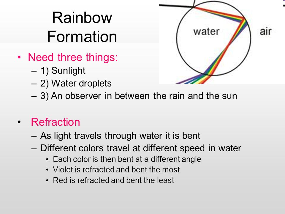 Rainbow Formation Need three things: –1) Sunlight –2) Water droplets –3) An observer in between the rain and the sun Refraction –As light travels thro