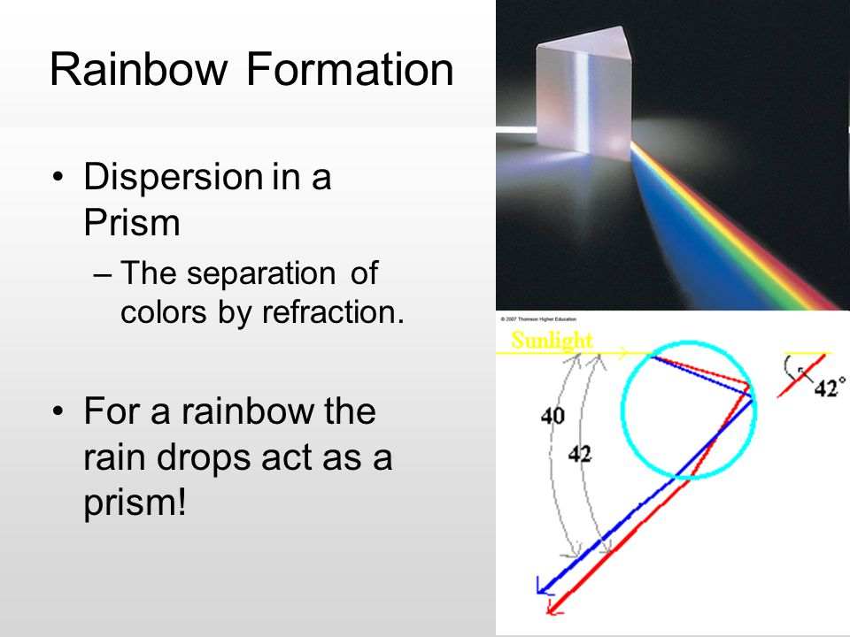Rainbow Formation Dispersion in a Prism –The separation of colors by refraction. For a rainbow the rain drops act as a prism!