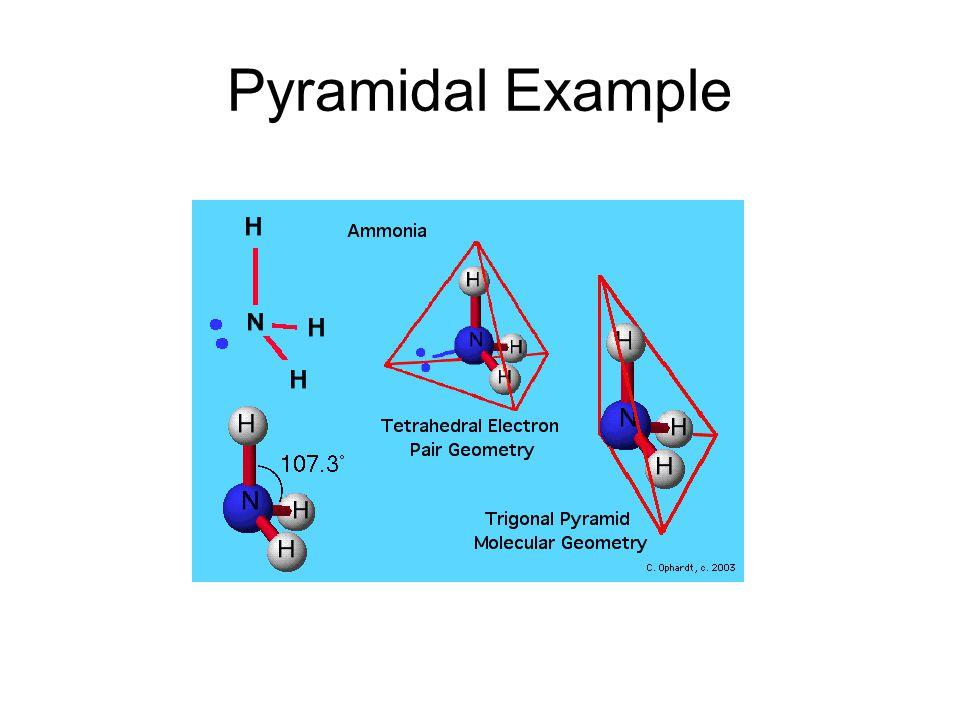 Pyramidal Example