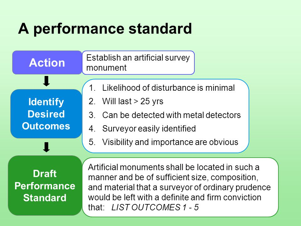 A performance standard Action 1. Likelihood of disturbance is minimal 2. Will last > 25 yrs 3. Can be detected with metal detectors 4. Surveyor easily