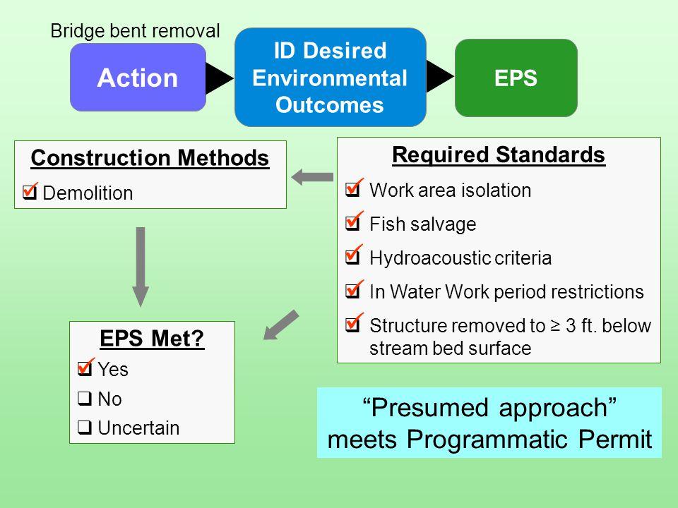 "Action ID Desired Environmental Outcomes EPS Construction Methods  Demolition ""Presumed approach"" meets Programmatic Permit Bridge bent removal Requi"