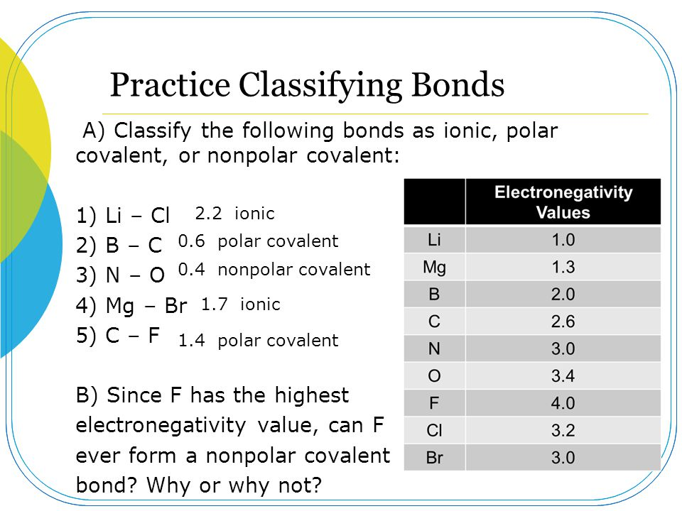 Practice Classifying Bonds A) Classify the following bonds as ionic, polar covalent, or nonpolar covalent: 1) Li – Cl 2) B – C 3) N – O 4) Mg – Br 5)
