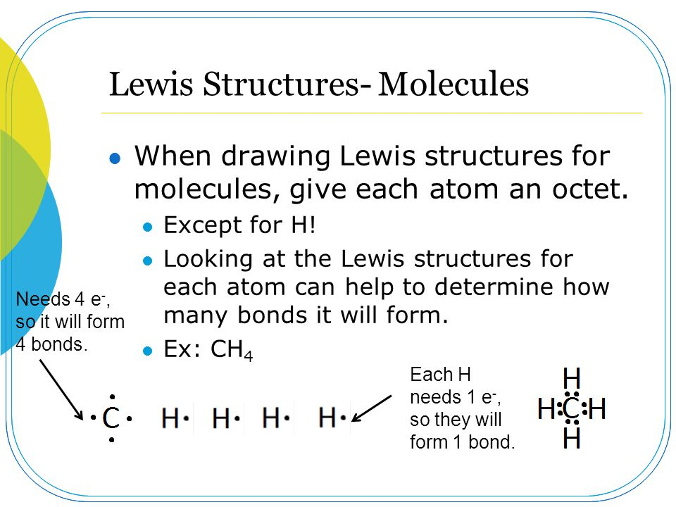 Lewis Structures- Molecules When drawing Lewis structures for molecules, give each atom an octet. Except for H! Looking at the Lewis structures for ea