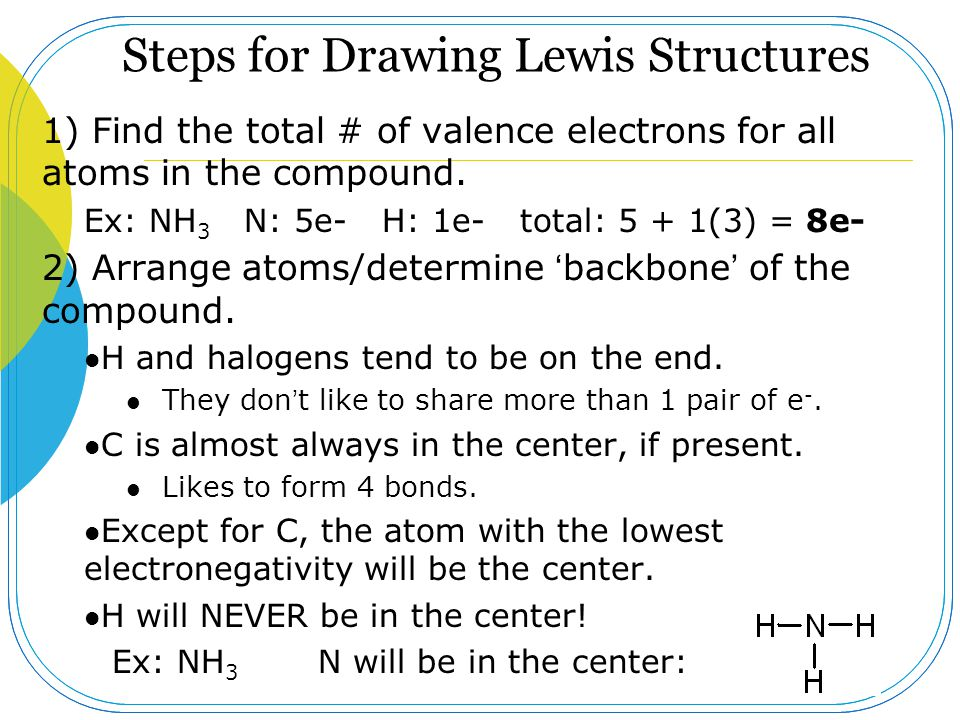 Steps for Drawing Lewis Structures 1) Find the total # of valence electrons for all atoms in the compound. Ex: NH 3 N: 5e- H: 1e- total: 5 + 1(3) = 8e