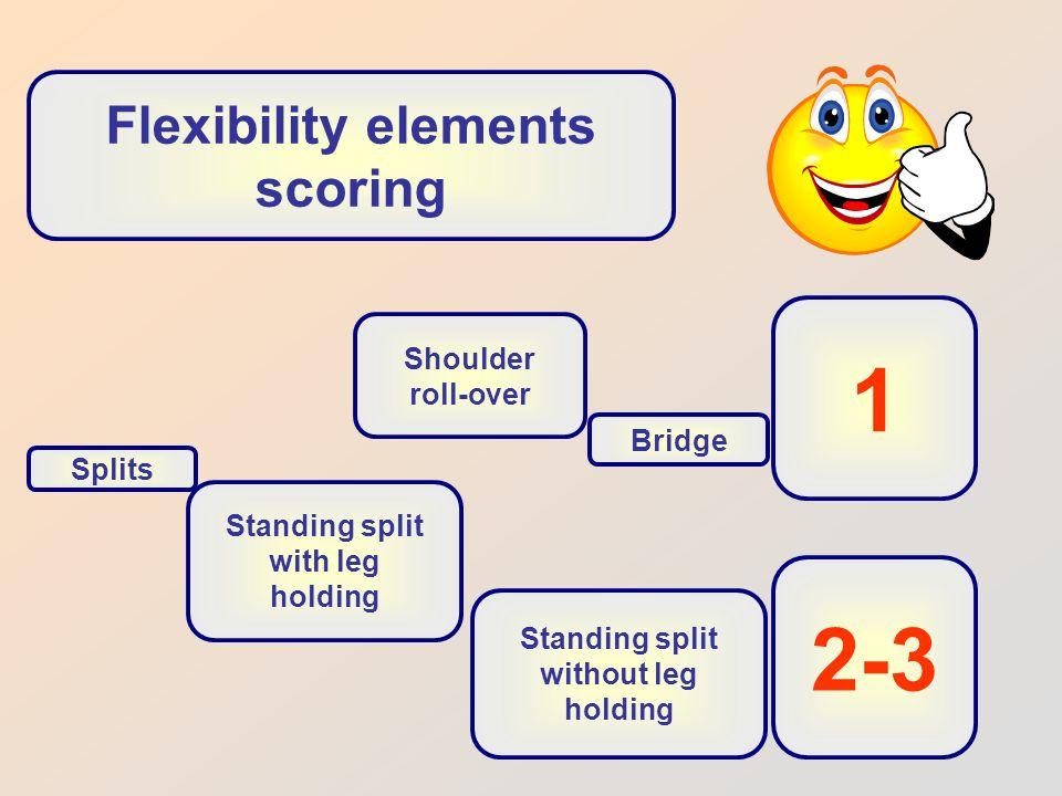 Splits Bridge Shoulder roll-over Standing split with leg holding Standing split without leg holding Flexibility elements scoring 1 2-3
