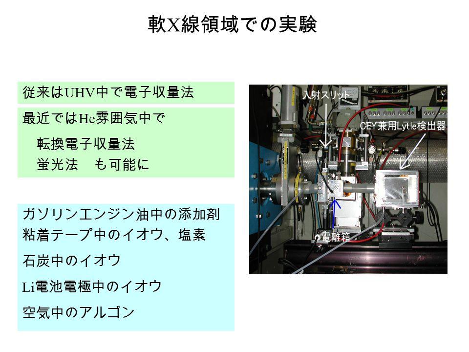 軟 X 線領域での実験 最近では He 雰囲気中で 転換電子収量法 蛍光法 も可能に ガソリンエンジン油中の添加剤 粘着テープ中のイオウ、塩素 石炭中のイオウ Li 電池電極中のイオウ 空気中のアルゴン 従来は UHV 中で電子収量法