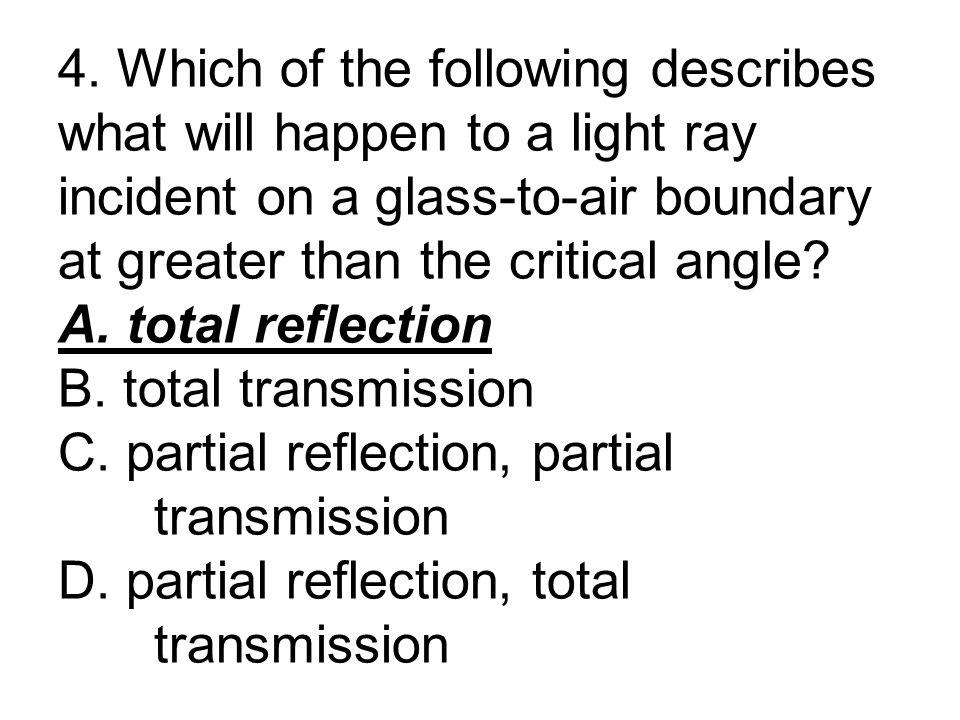 4. Explain how a prism disperses light.