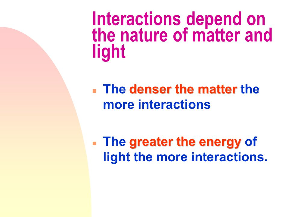 Light interacts with matter n reflection n refraction n diffraction n absorption/transmission