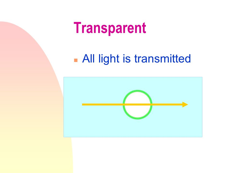 Transmission - Absorption transmitted n Light that passes through an object is transmitted absorbed n Light neither transmitted nor reflected is absorbed n Transmitted light strikes the retina of the eye to stimulate vision