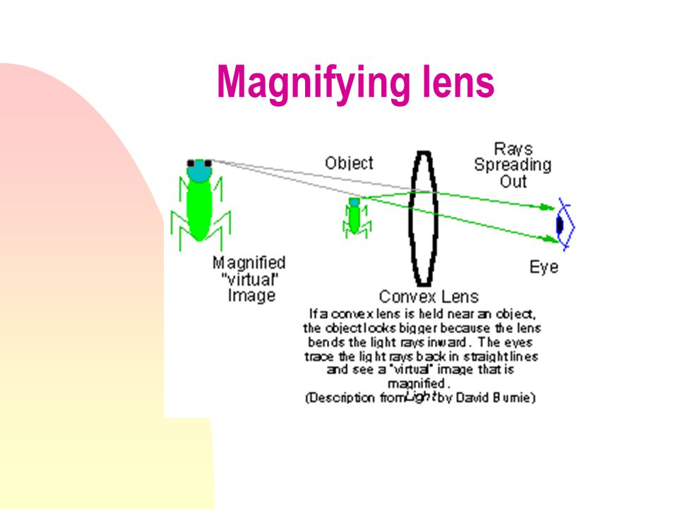 myopic, A concave lens is curved inward (caves in).