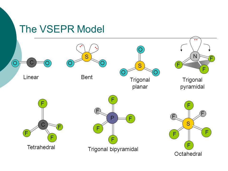 .. The VSEPR Model OO C Linear OO S Bent OO S O Trigonal planar F F F N Trigonal pyramidal F F F P F F Trigonal bipyramidal Octahedral F F F S F F F A