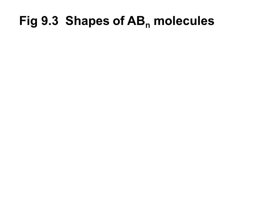 Fig 9.3 Shapes of AB n molecules