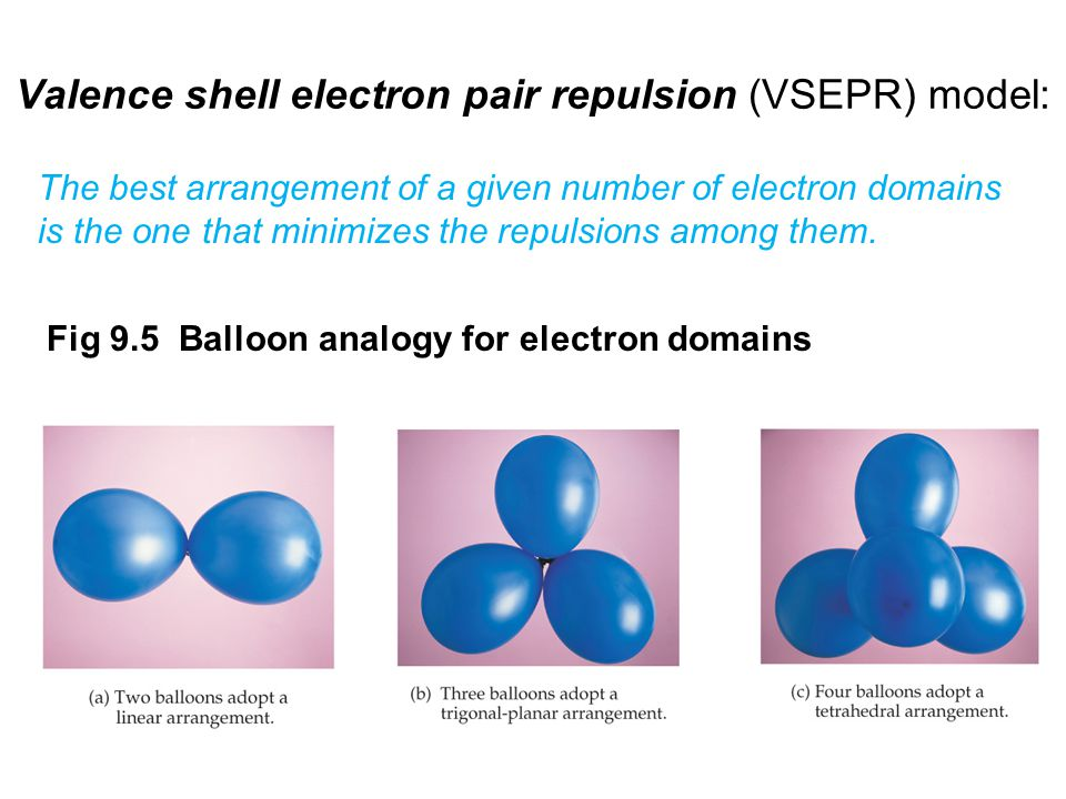Valence shell electron pair repulsion (VSEPR) model: The best arrangement of a given number of electron domains is the one that minimizes the repulsions among them.