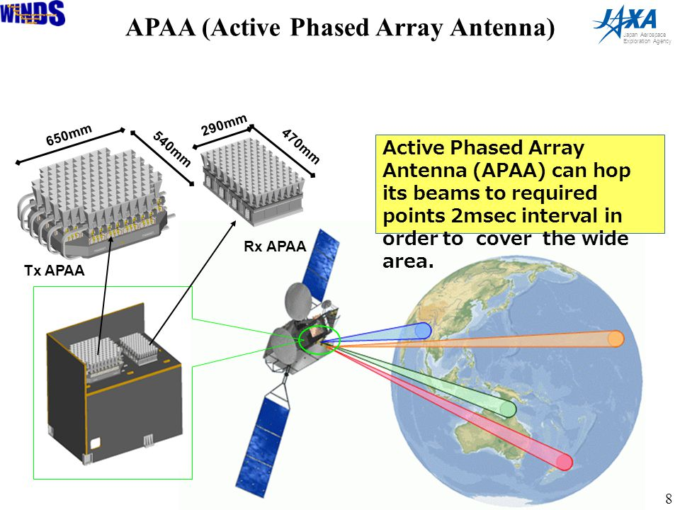 9 Japan Aerospace Exploration Agency Antenna Beam Coverage