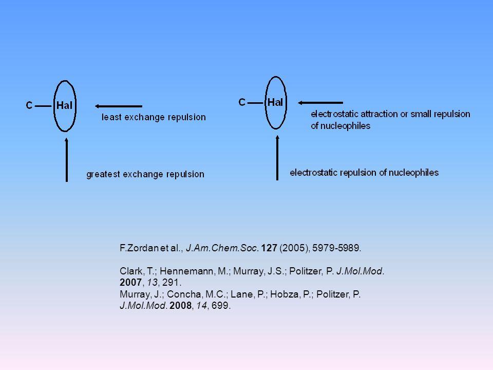 F.Zordan et al., J.Am.Chem.Soc. 127 (2005), 5979-5989. Clark, T.; Hennemann, M.; Murray, J.S.; Politzer, P. J.Mol.Mod. 2007, 13, 291. Murray, J.; Conc