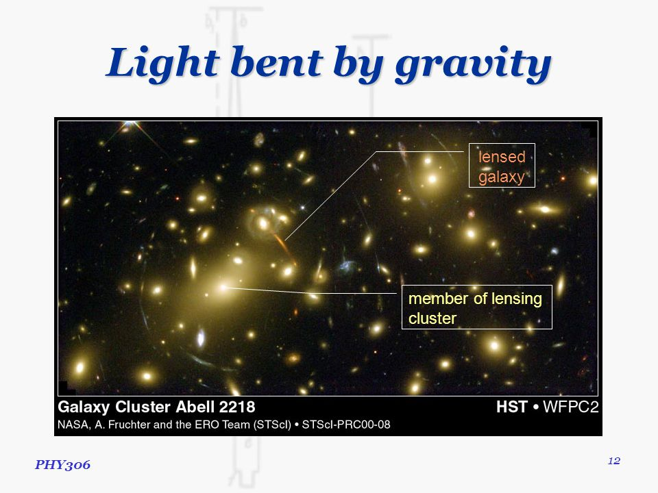 PHY306 12 Light bent by gravity member of lensing cluster lensed galaxy