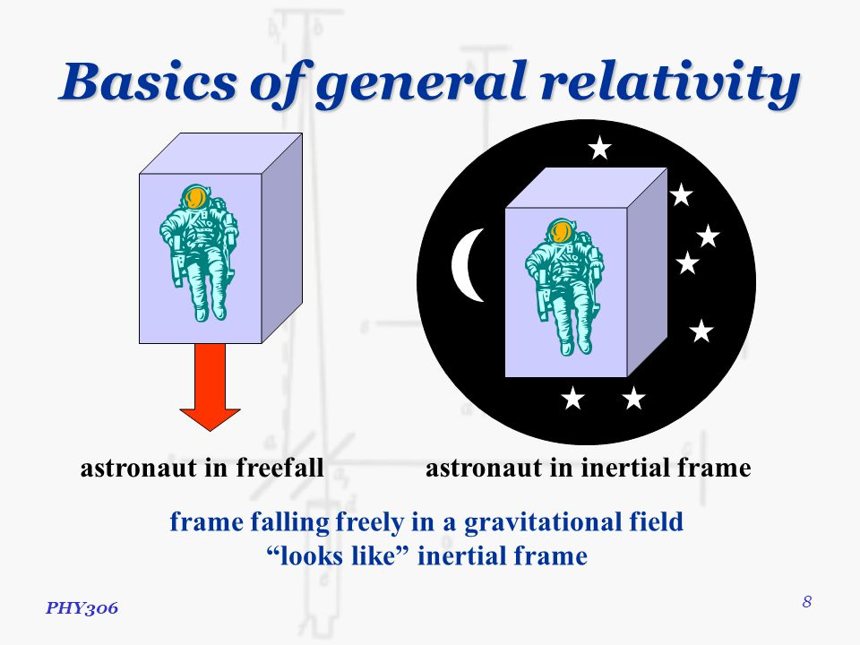 PHY306 8 Basics of general relativity astronaut in freefall astronaut in inertial frame frame falling freely in a gravitational field looks like inertial frame