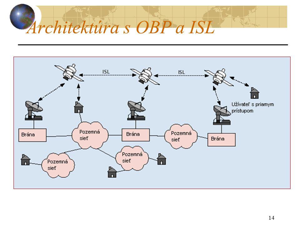 14 Architektúra s OBP a ISL