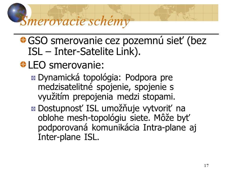17 Smerovacie schémy GSO smerovanie cez pozemnú sieť (bez ISL – Inter-Satelite Link).