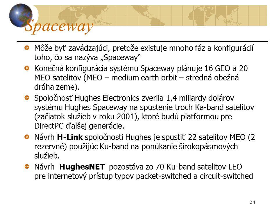 """24 Spaceway Môže byť zavádzajúci, pretože existuje mnoho fáz a konfigurácií toho, čo sa nazýva """"Spaceway Konečná konfigurácia systému Spaceway plánuje 16 GEO a 20 MEO satelitov (MEO – medium earth orbit – stredná obežná dráha zeme)."""
