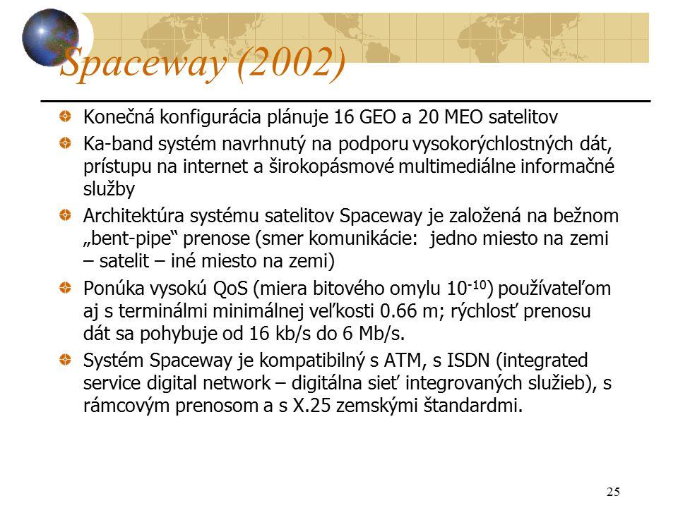 """25 Spaceway (2002) Konečná konfigurácia plánuje 16 GEO a 20 MEO satelitov Ka-band systém navrhnutý na podporu vysokorýchlostných dát, prístupu na internet a širokopásmové multimediálne informačné služby Architektúra systému satelitov Spaceway je založená na bežnom """"bent-pipe prenose (smer komunikácie: jedno miesto na zemi – satelit – iné miesto na zemi) Ponúka vysokú QoS (miera bitového omylu 10 -10 ) používateľom aj s terminálmi minimálnej veľkosti 0.66 m; rýchlosť prenosu dát sa pohybuje od 16 kb/s do 6 Mb/s."""