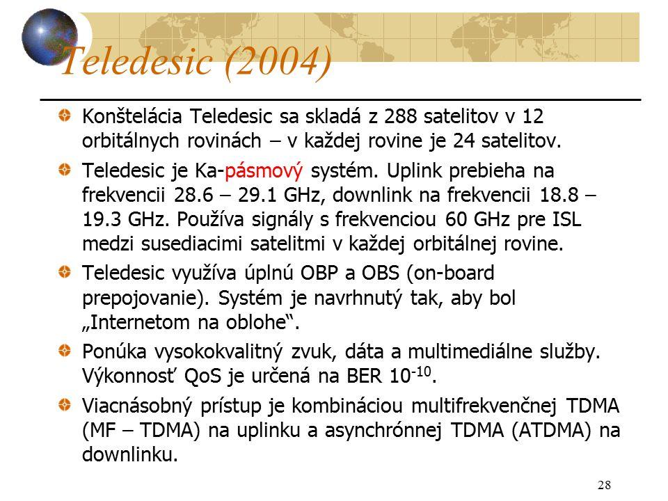 28 Teledesic (2004) Konštelácia Teledesic sa skladá z 288 satelitov v 12 orbitálnych rovinách – v každej rovine je 24 satelitov.