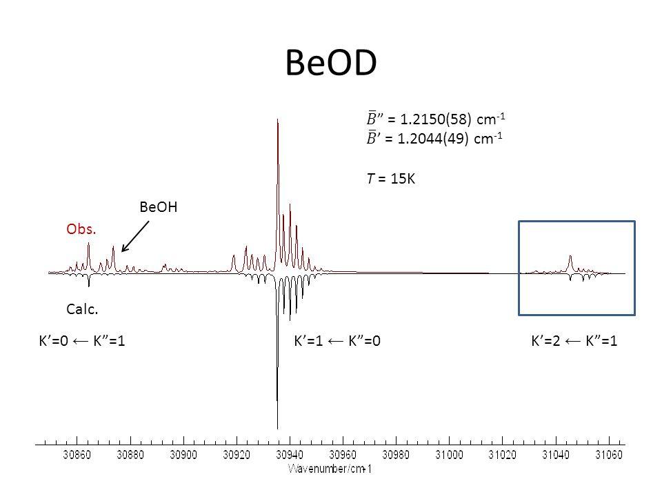 BeOD Obs. Calc. BeOH K'=0 ← K =1K'=1 ← K =0K'=2 ← K =1