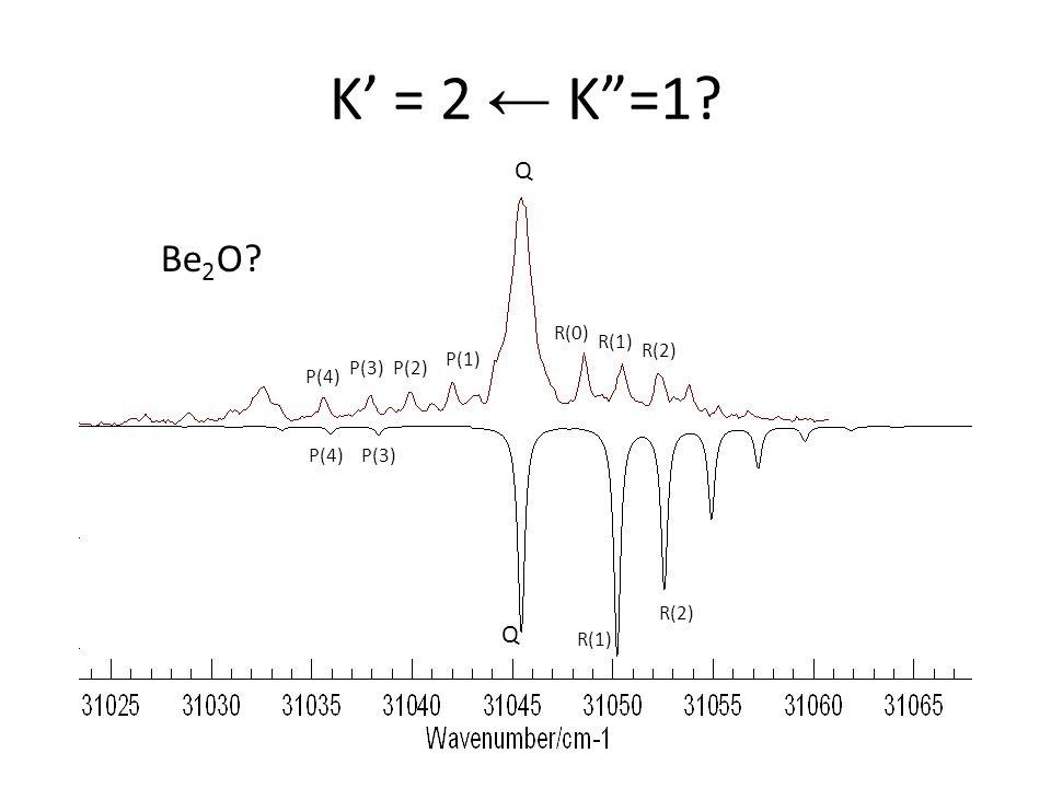 K' = 2 ← K =1 Q R(0) R(1) R(2) P(1) P(2)P(3) P(4) R(1) R(2) P(3)P(4) Q Be 2 O