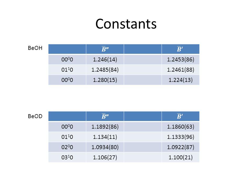 BeOH BeOD Constants 00 0 01.246(14)1.2453(86) 01 1 01.2485(84)1.2461(88) 00 0 01.280(15)1.224(13) 00 0 01.1892(86)1.1860(63) 01 1 01.134(11)1.1333(96) 02 0 01.0934(80)1.0922(87) 03 1 01.106(27)1.100(21)