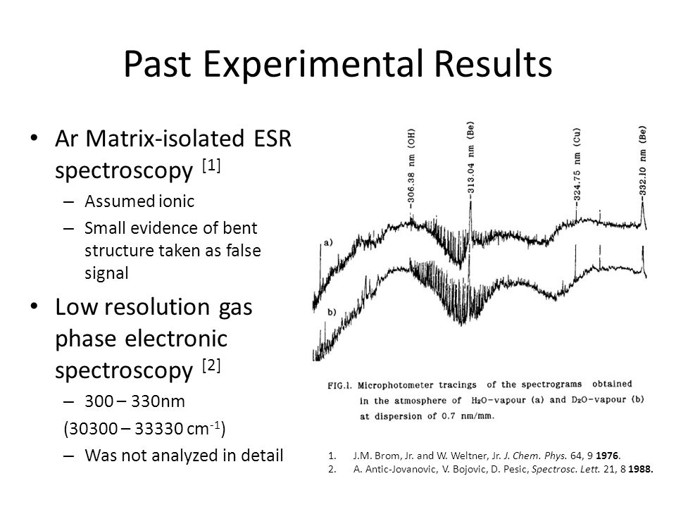 Past Experimental Results Ar Matrix-isolated ESR spectroscopy [1] – Assumed ionic – Small evidence of bent structure taken as false signal Low resolution gas phase electronic spectroscopy [2] – 300 – 330nm (30300 – 33330 cm -1 ) – Was not analyzed in detail 1.J.M.