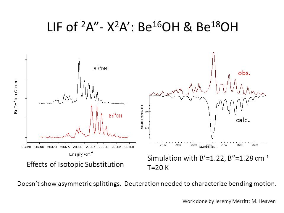 LIF of 2 A - X 2 A': Be 16 OH & Be 18 OH Simulation with B'=1.22, B =1.28 cm -1 T=20 K obs.