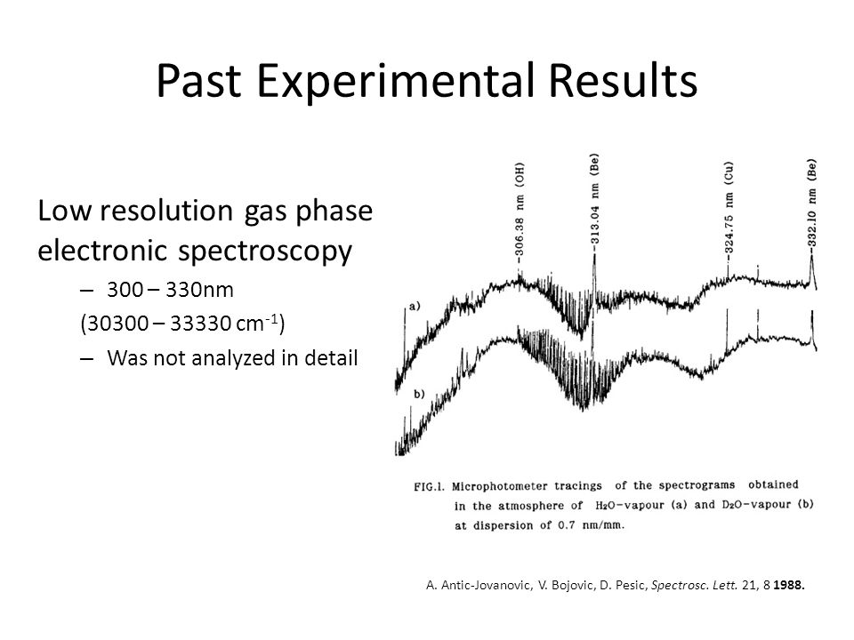Past Experimental Results Low resolution gas phase electronic spectroscopy – 300 – 330nm (30300 – 33330 cm -1 ) – Was not analyzed in detail A.