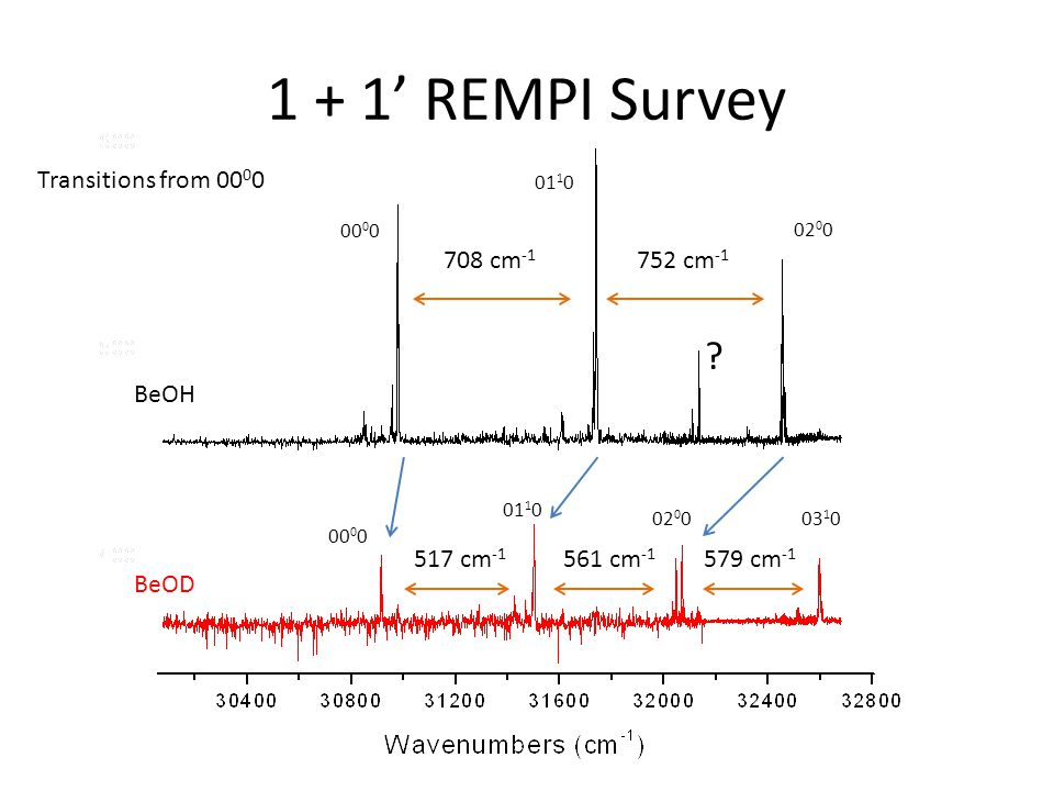 1 + 1' REMPI Survey BeOH BeOD 752 cm -1 708 cm -1 579 cm -1 561 cm -1 517 cm -1 00 0 0 Transitions from 00 0 0 02 0 0 .