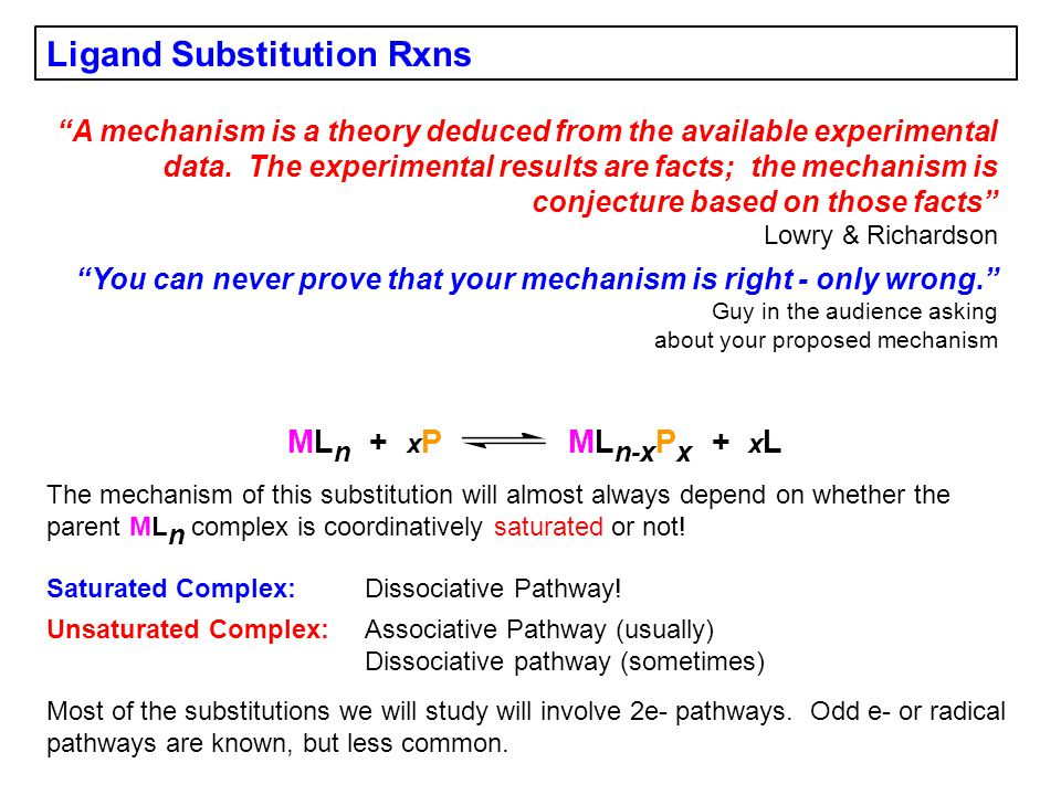 """Ligand Substitution Rxns """"A mechanism is a theory deduced from the available experimental data. The experimental results are facts; the mechanism is c"""