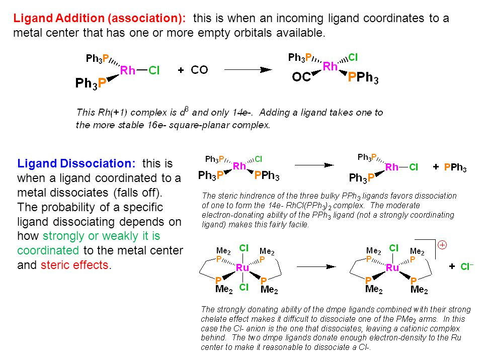Ligand Addition (association): this is when an incoming ligand coordinates to a metal center that has one or more empty orbitals available. Ligand Dis