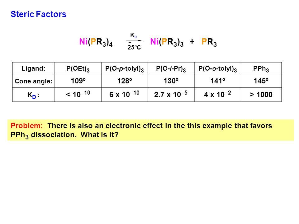 Steric Factors Ligand:P(OEt) 3 P(O-p-tolyl) 3 P(O-i-Pr) 3 P(O-o-tolyl) 3 PPh 3 Cone angle: 109º128º130º141º145º KD :KD : < 10  10 6 x 10  10 2.7 x 1