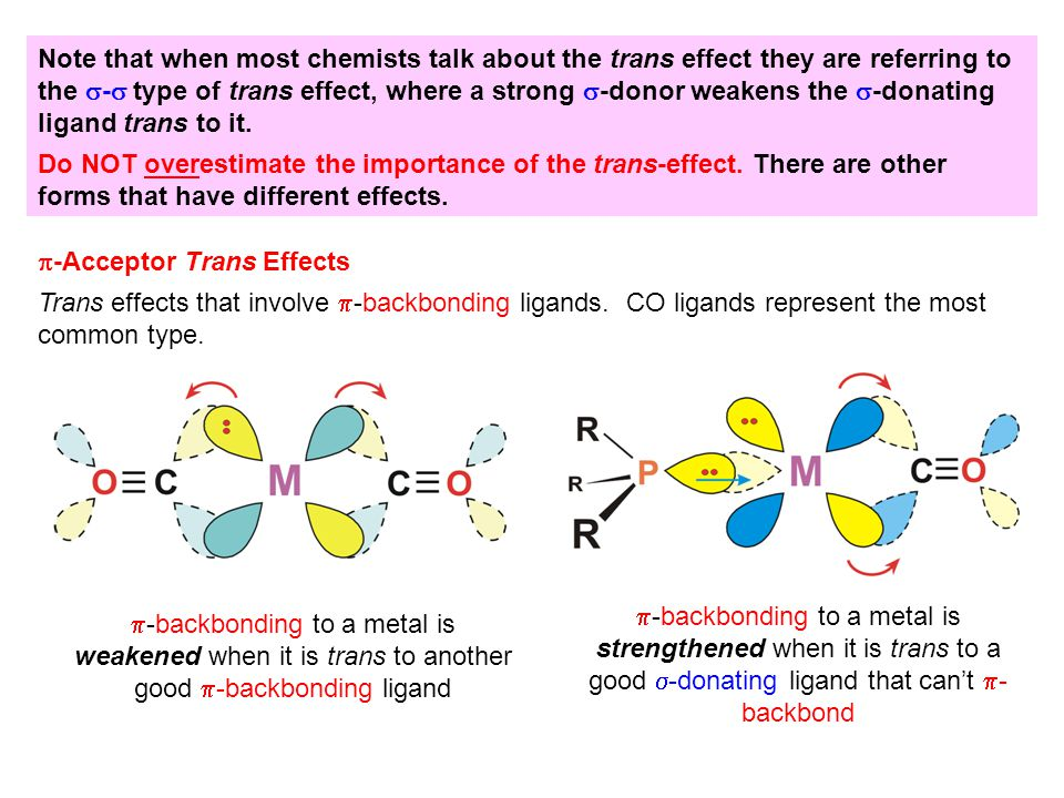 Note that when most chemists talk about the trans effect they are referring to the  -  type of trans effect, where a strong  -donor weakens the  -