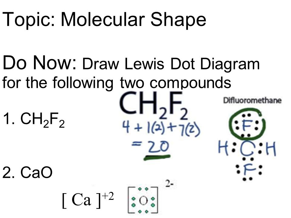 Use the Lewis Structure Lewis structure is 2-D, but can help figure out 3-D shape H O H