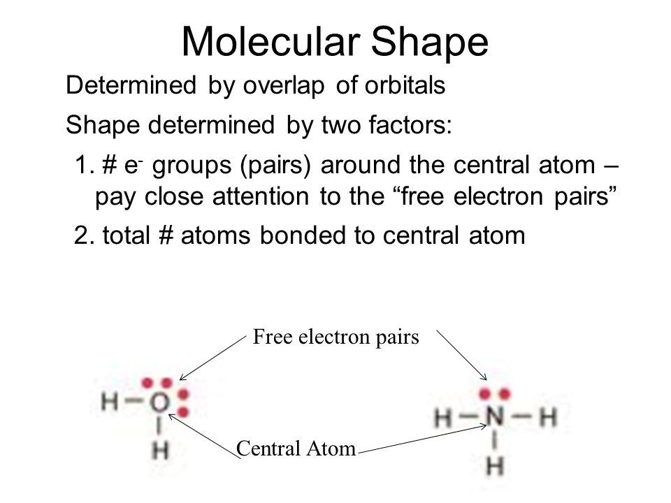 VSEPR (A model used to predict the shape of individual molecules based on the extent of electron-pair electrostatic repulsion) VSEPR= Valence shell electron pair repulsion: –Basically free electrons will repel one another causing the molecule to bend