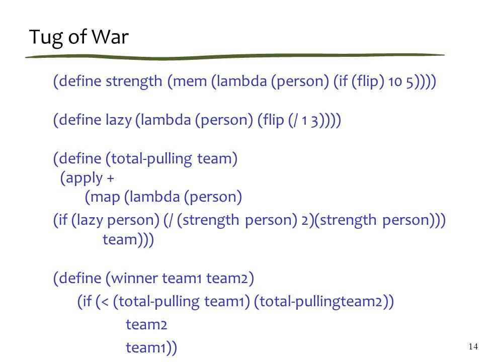 Tug of War (define strength (mem (lambda (person) (if (flip) 10 5)))) (define lazy (lambda (person) (flip (/ 1 3)))) (define (total-pulling team) (apply + (map (lambda (person) (if (lazy person) (/ (strength person) 2)(strength person))) team))) (define (winner team1 team2) (if (< (total-pulling team1) (total-pullingteam2)) team2 team1)) 14